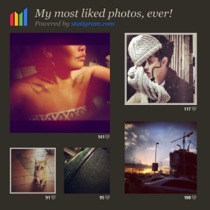 My photos with the most likes!